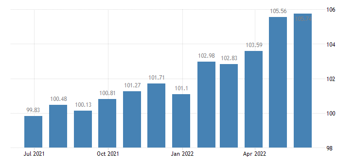 greece harmonised idx of consumer prices hicp non alcoholic beverages eurostat data