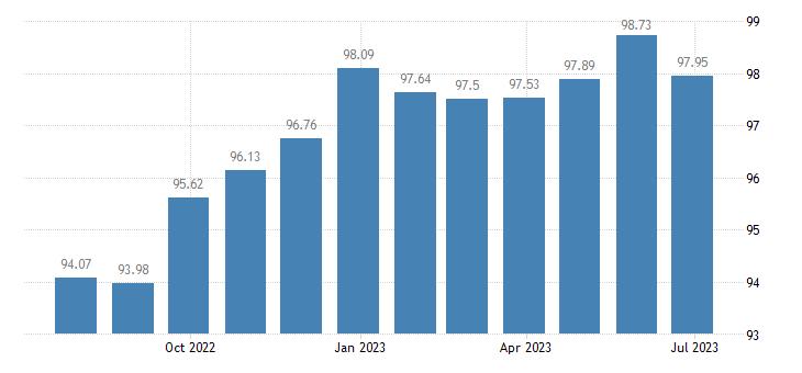 greece harmonised idx of consumer prices hicp non electrical appliances eurostat data