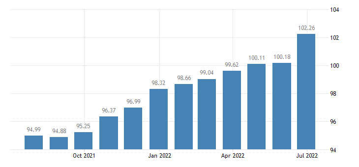 greece harmonised idx of consumer prices hicp non energy industrial goods durables only eurostat data