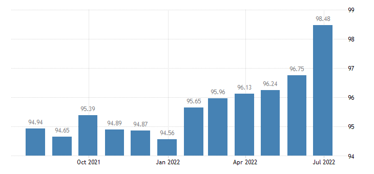 greece harmonised idx of consumer prices hicp non energy industrial goods non durables only eurostat data
