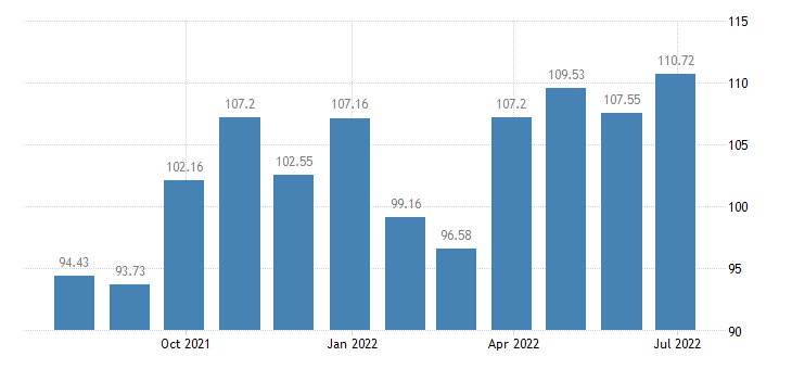 greece harmonised idx of consumer prices hicp other articles of clothing clothing accessories eurostat data