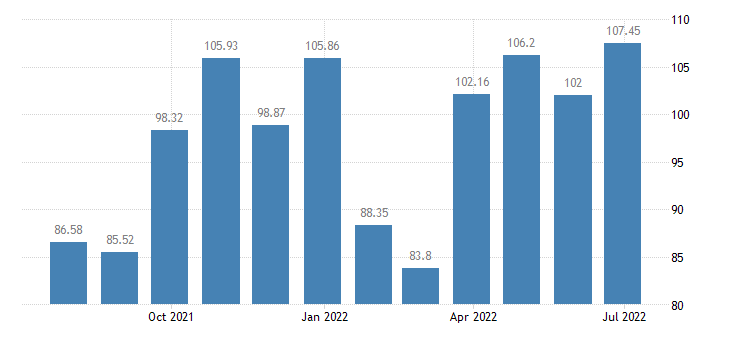 greece harmonised idx of consumer prices hicp other articles of clothing eurostat data