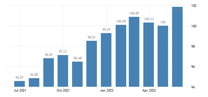 greece harmonised idx of consumer prices hicp other bakery products eurostat data