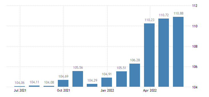 greece harmonised idx of consumer prices hicp other food products n e c eurostat data