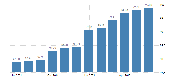 greece harmonised idx of consumer prices hicp other medical products n e c eurostat data