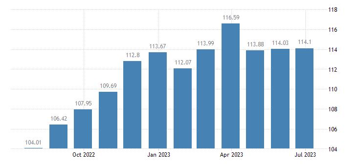 greece harmonised idx of consumer prices hicp other milk products eurostat data