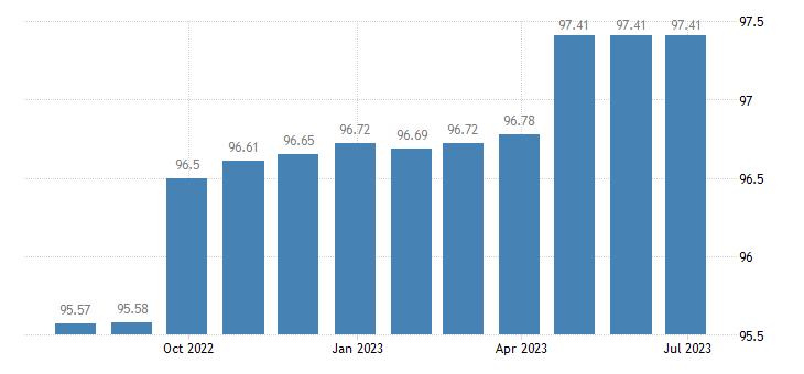 greece harmonised idx of consumer prices hicp other non fiction books eurostat data
