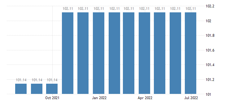 greece harmonised idx of consumer prices hicp other paramedical services eurostat data