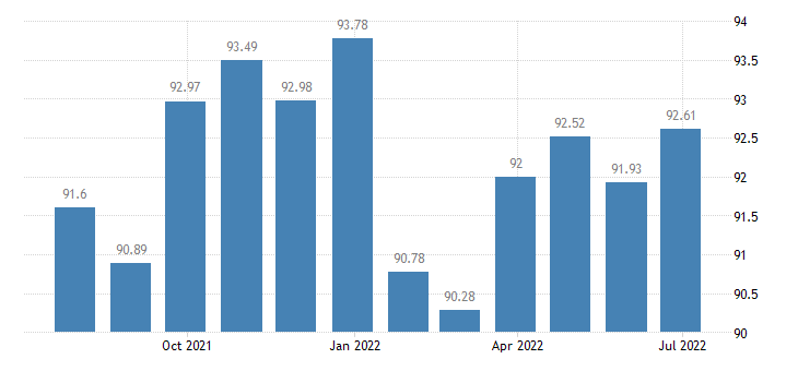 greece harmonised idx of consumer prices hicp other personal effects eurostat data