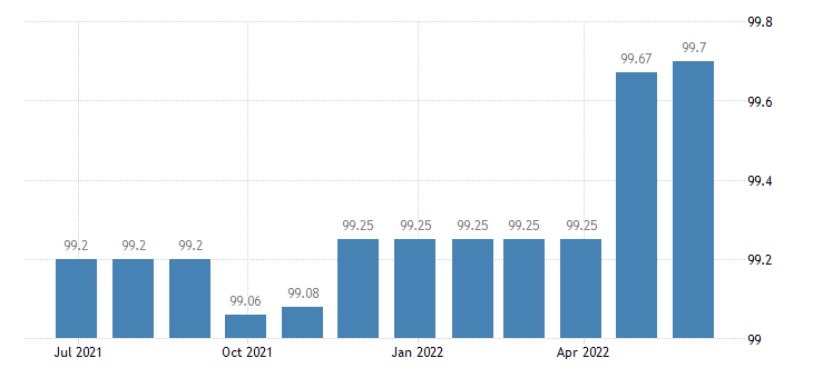 greece harmonised idx of consumer prices hicp other services n e c eurostat data