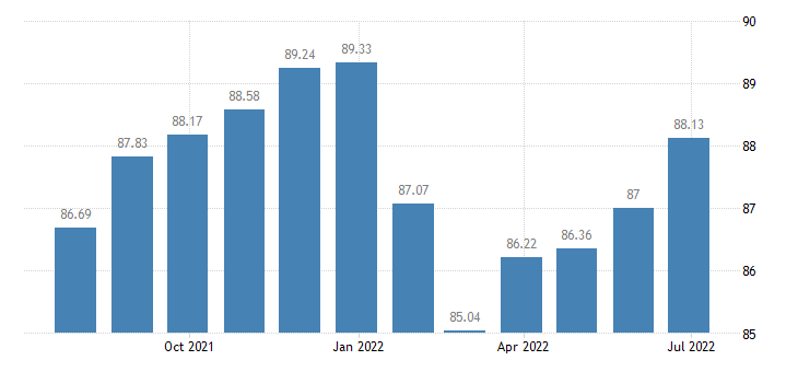 greece harmonised idx of consumer prices hicp other small electric household appliances eurostat data