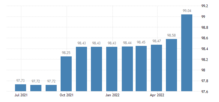 greece harmonised idx of consumer prices hicp out patient services eurostat data