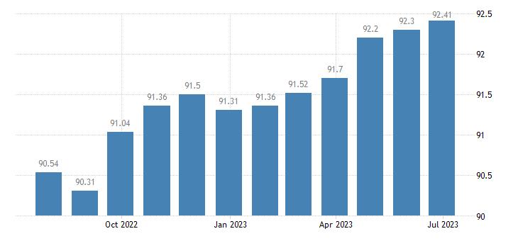 greece harmonised idx of consumer prices hicp paramedical services eurostat data