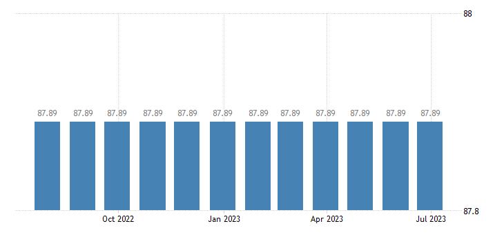 greece harmonised idx of consumer prices hicp passenger transport by train eurostat data