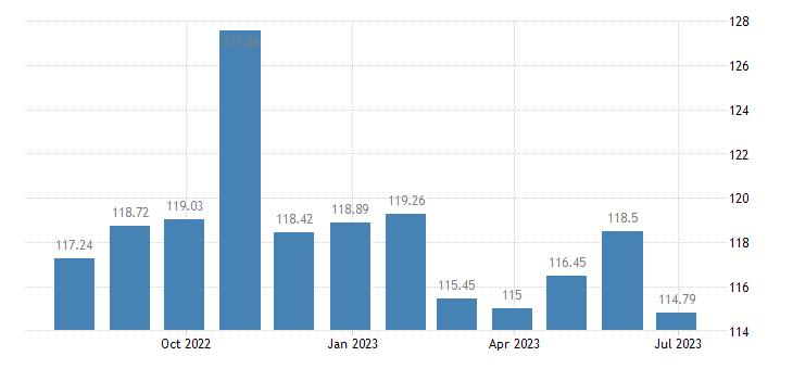 greece harmonised idx of consumer prices hicp pasta products couscous eurostat data