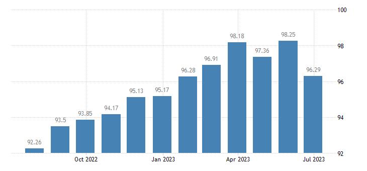 greece harmonised idx of consumer prices hicp personal care eurostat data