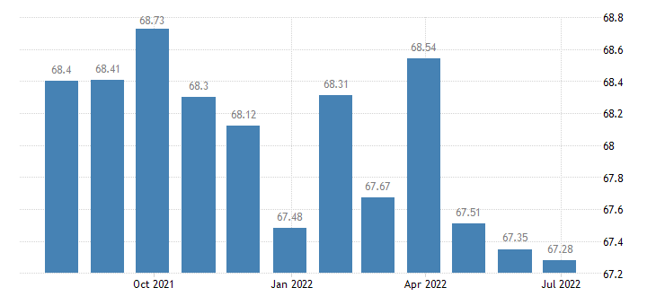 greece harmonised idx of consumer prices hicp personal computers eurostat data