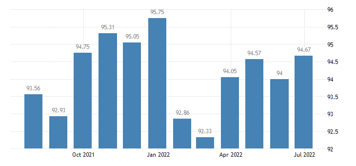 greece harmonised idx of consumer prices hicp personal effects n e c eurostat data