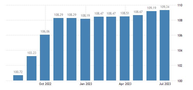 greece harmonised idx of consumer prices hicp photographic services eurostat data