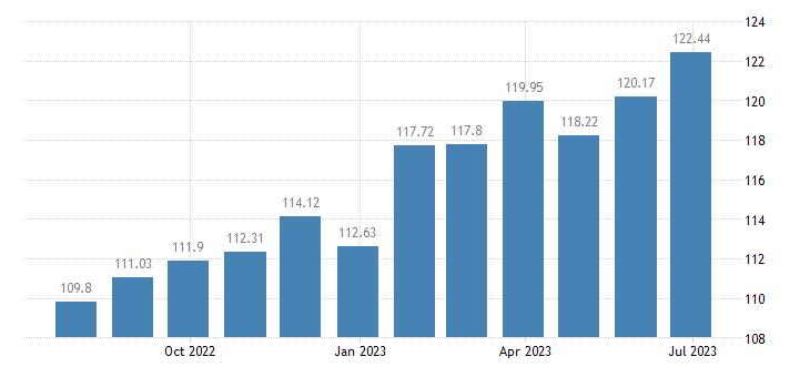 greece harmonised idx of consumer prices hicp pizza quiche eurostat data