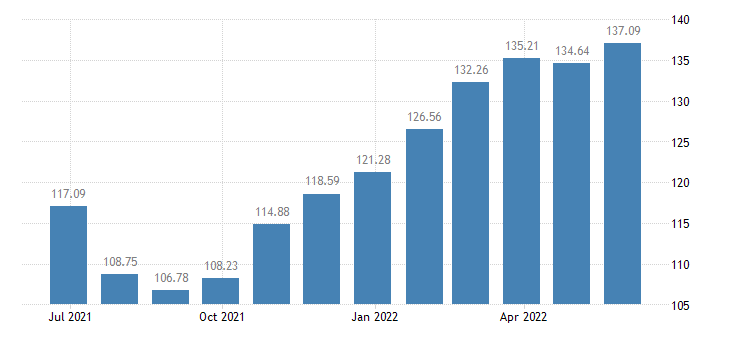 greece harmonised idx of consumer prices hicp potatoes eurostat data