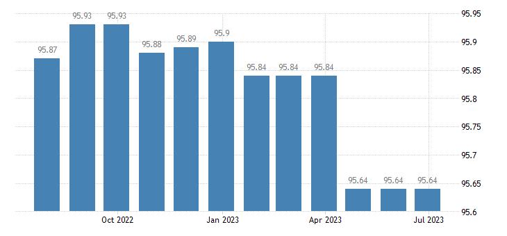 greece harmonised idx of consumer prices hicp pre recorded recording media eurostat data