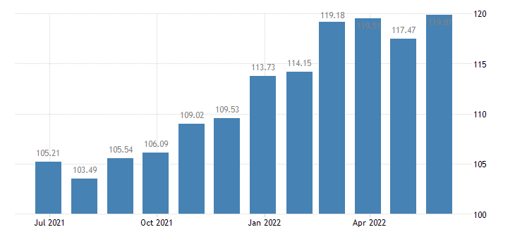 greece harmonised idx of consumer prices hicp preserved fruit fruit based products eurostat data