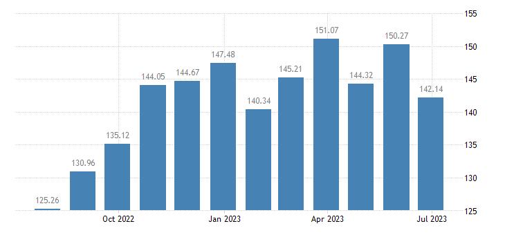 greece harmonised idx of consumer prices hicp preserved milk eurostat data
