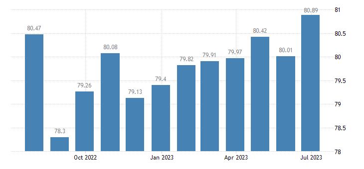 greece harmonised idx of consumer prices hicp recording media eurostat data