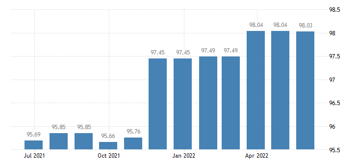 greece harmonised idx of consumer prices hicp recreational sporting services eurostat data