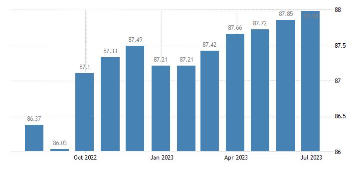 greece harmonised idx of consumer prices hicp services of medical analysis laboratories x ray centres eurostat data