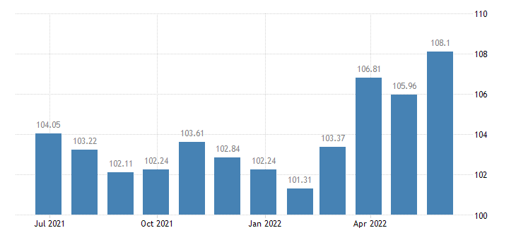 greece harmonised idx of consumer prices hicp services related to transport eurostat data