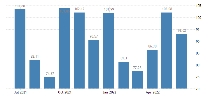 greece harmonised idx of consumer prices hicp shoes other footwear eurostat data
