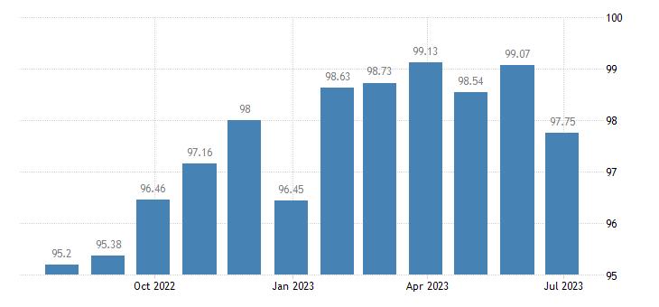 greece harmonised idx of consumer prices hicp small tools miscellaneous accessories eurostat data