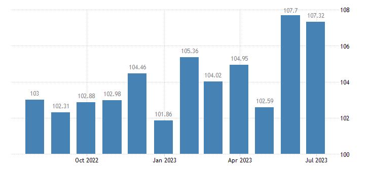 greece harmonised idx of consumer prices hicp spirits liqueurs eurostat data