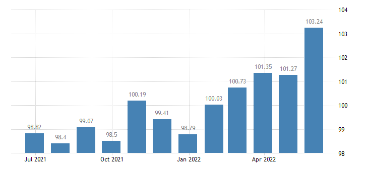 greece harmonised idx of consumer prices hicp sugar jam honey chocolate confectionery eurostat data