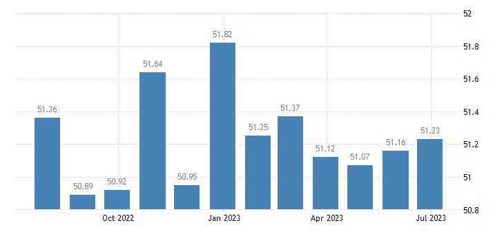 greece harmonised idx of consumer prices hicp telephone telefax equipment eurostat data