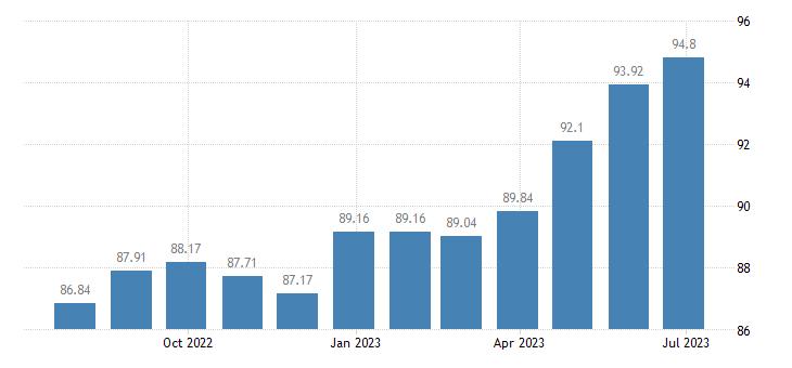 greece harmonised idx of consumer prices hicp toasters grills eurostat data