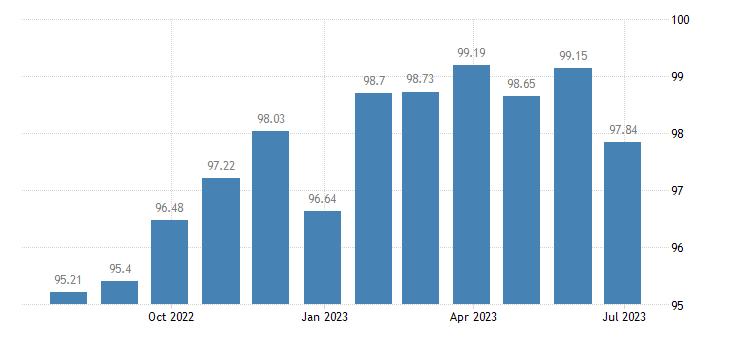 greece harmonised idx of consumer prices hicp tools equipment for house garden eurostat data