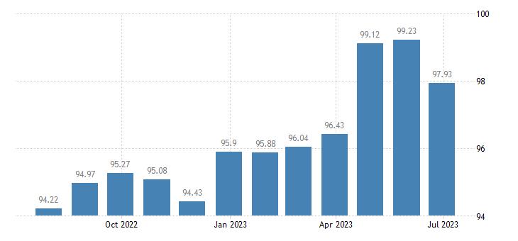 greece harmonised idx of consumer prices hicp toys celebration articles eurostat data