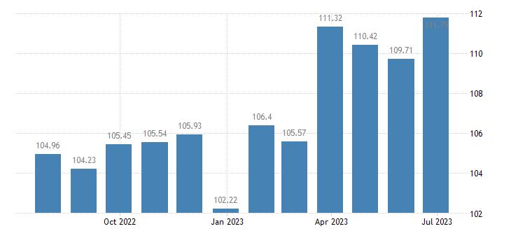 greece harmonised idx of consumer prices hicp wine eurostat data