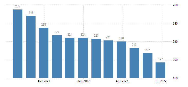 greece harmonised unemployment from 25 to 74 years males eurostat data