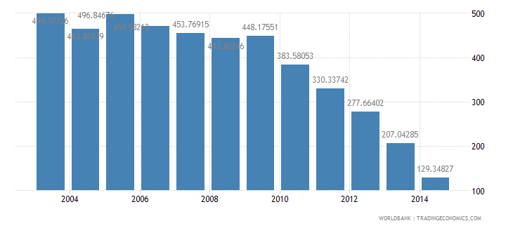 greece health expenditure total percent of gdp wb data