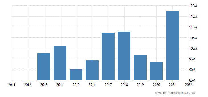 greece imports netherlands plastics