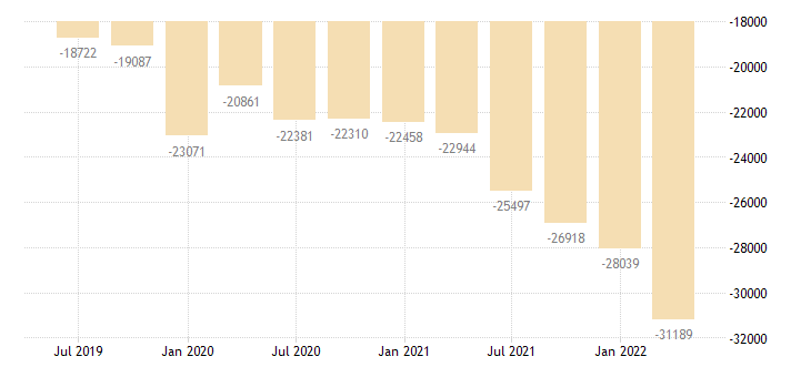 greece international investment position financial account direct investment eurostat data