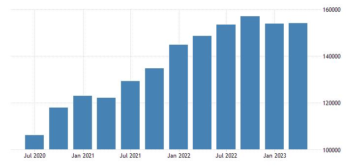 greece international investment position financial account portfolio investment eurostat data