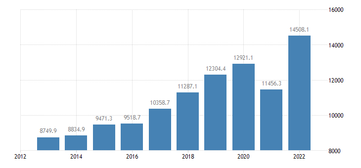 greece international trade of other manufactured goods sitc 68 imports eurostat data