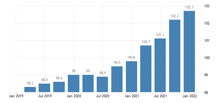 greece labour cost idx in construction eurostat data
