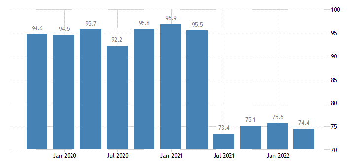 greece labour input in construction employment number of persons employed eurostat data