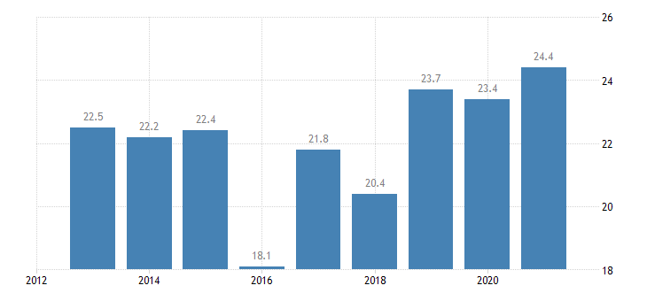 greece labour transitions from temporary to permanent contracts males eurostat data